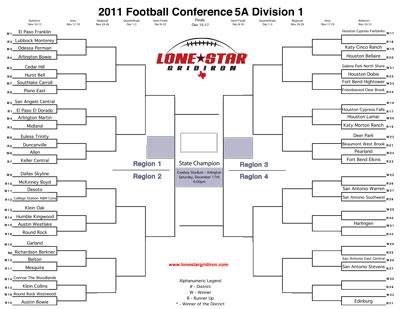 Texas High School Football Playoffs at AT&T Stadium